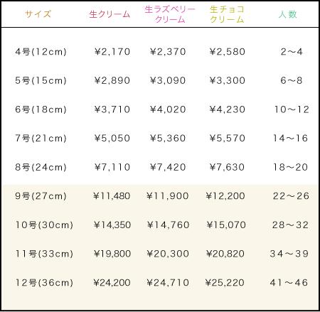 サークル型(丸型)の料金表