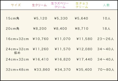 スクエア型(四角形)の料金表
