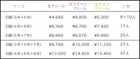 段ケーキ(丸型)の料金表